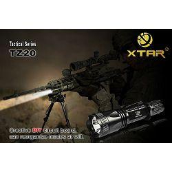XTAR PLATOON TZ20 LED taktička svjetiljka, 840 lm, KOMPLET, XM-L2 U2